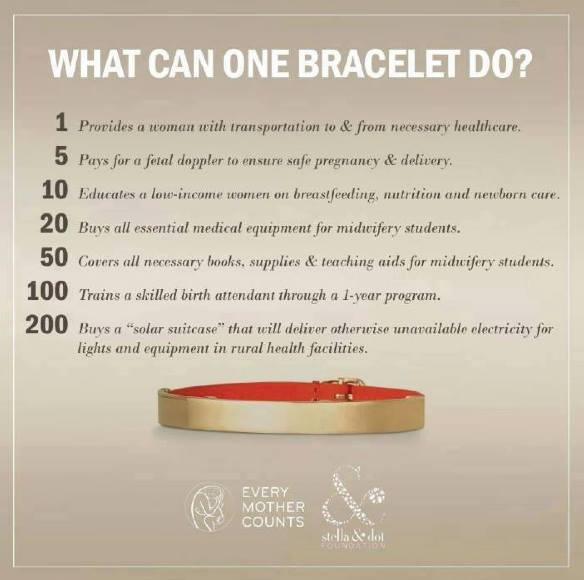 Thoughtful Thursday: Enlighten Bracelet Benefitting Every Mother Counts